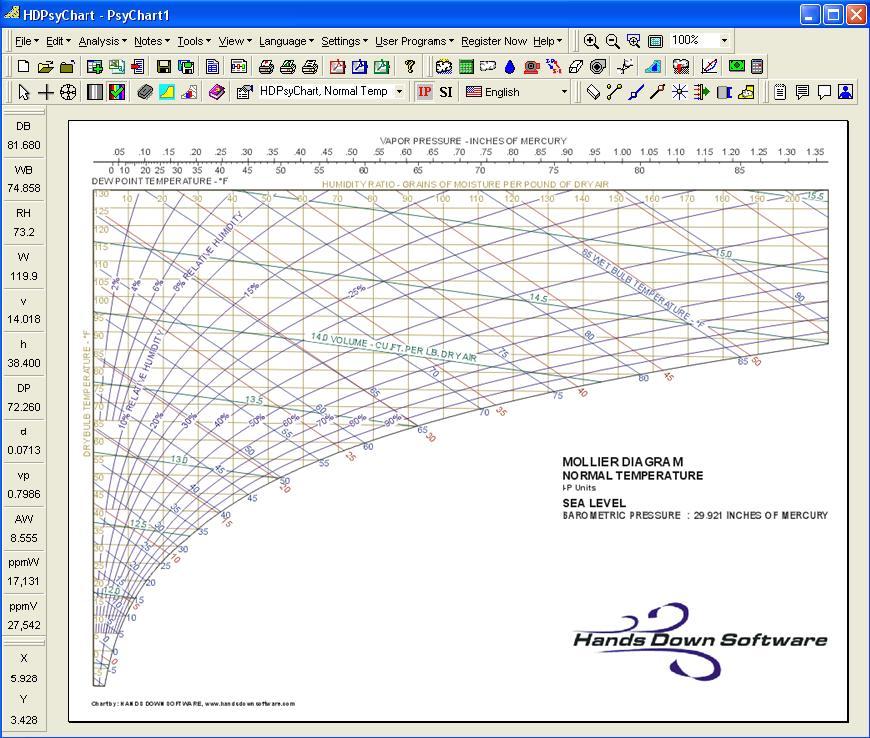 Mollier chart dolapgnetband mollier chart ccuart Images